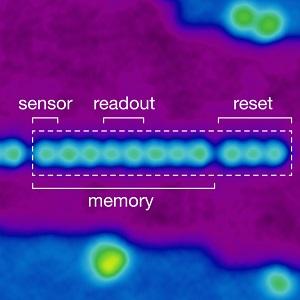 Sensor aus nur elf Atome!